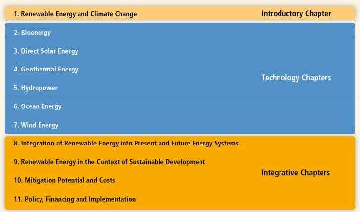 IPCC-WG3